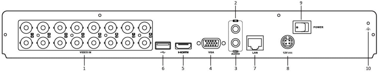 16-voies-4-en-1-4mp-schema